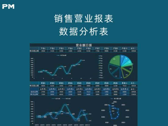 销售营业报表数据分析表(A4打印/自动公式/内容可修改)